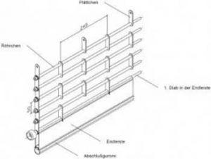 مشخصات فنی درب کرکره ای رول گیتر ( امنیتی )